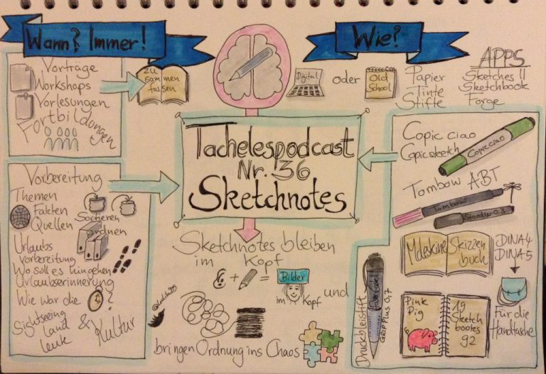 CC_09 Sketchnotes